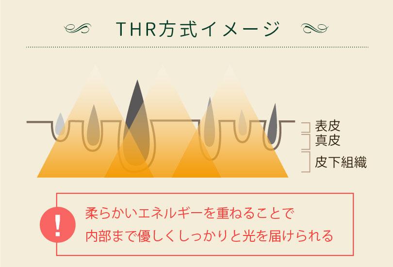 thr_after